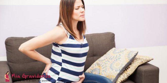 Quali sono i sintomi del prolasso uterino durante la gravidanza?