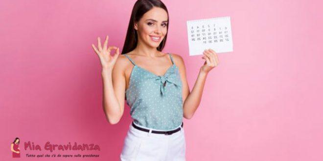 Tabella per calcolare i giorni di ovulazione